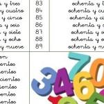 Lectura y escritura de números