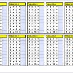 Tablas multiplicar para completar